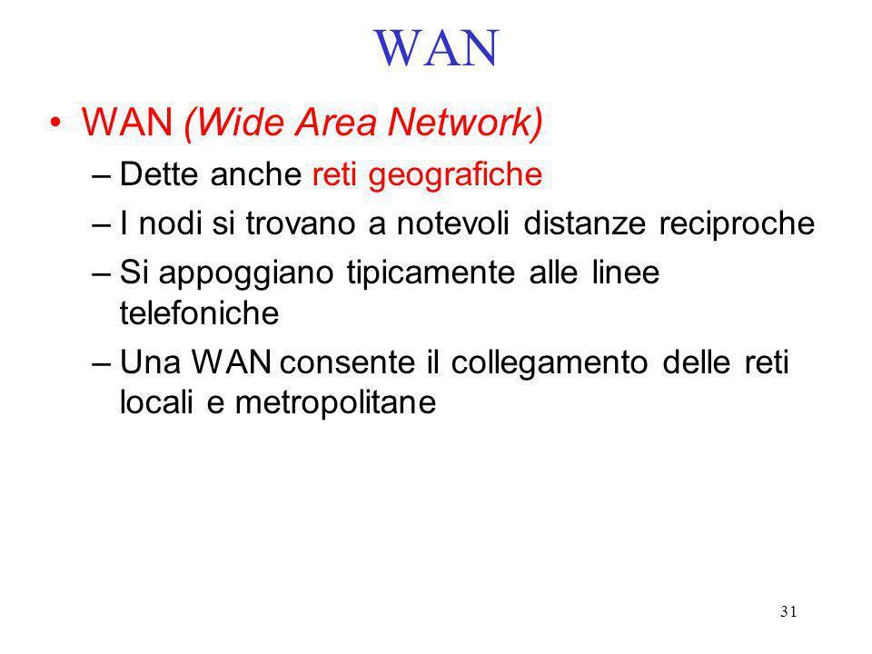 31 WAN WAN (Wide Area Network) –Dette anche reti geografiche –I nodi si trovano a notevoli distanze reciproche –Si appoggiano tipicamente alle linee t