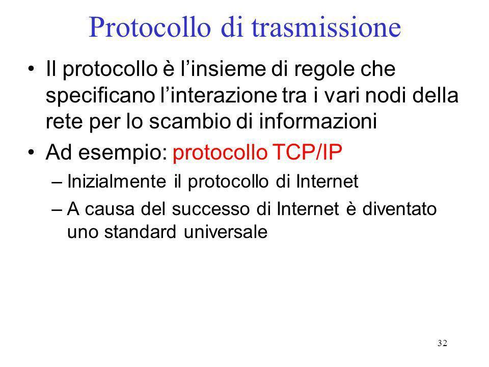 32 Protocollo di trasmissione Il protocollo è linsieme di regole che specificano linterazione tra i vari nodi della rete per lo scambio di informazion
