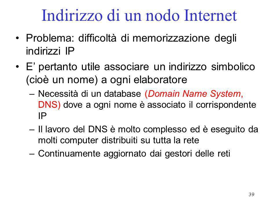39 Indirizzo di un nodo Internet Problema: difficoltà di memorizzazione degli indirizzi IP E pertanto utile associare un indirizzo simbolico (cioè un