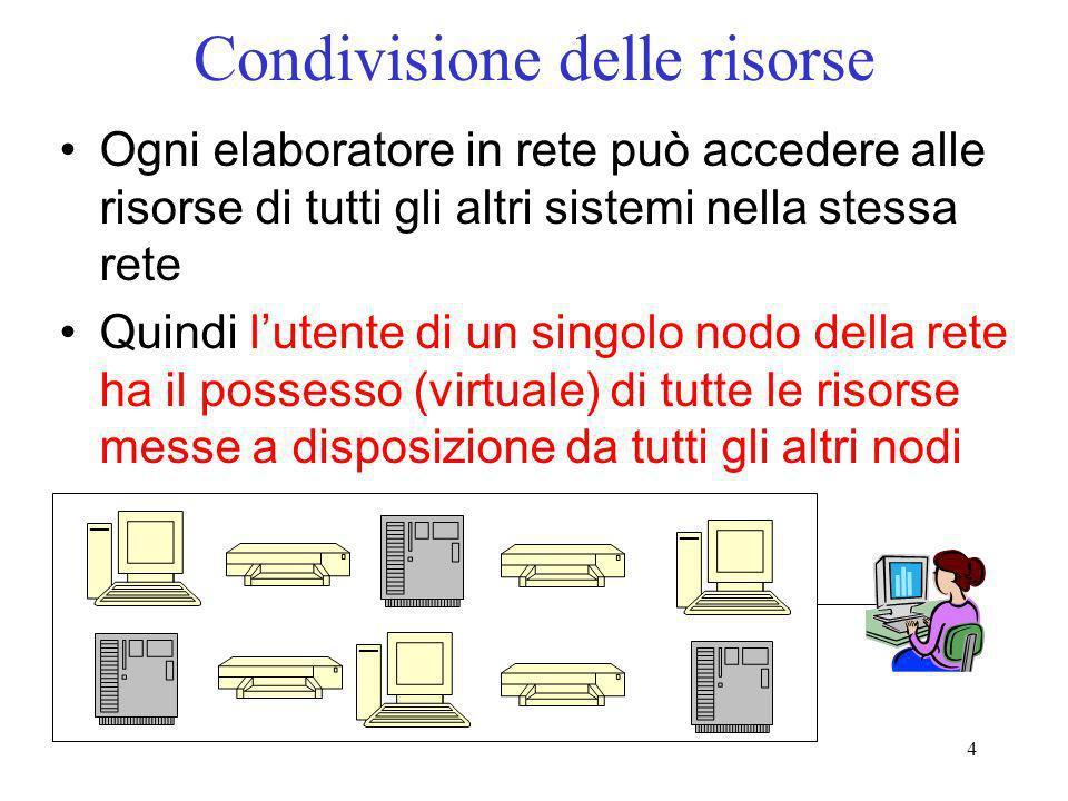 4 Condivisione delle risorse Ogni elaboratore in rete può accedere alle risorse di tutti gli altri sistemi nella stessa rete Quindi lutente di un sing