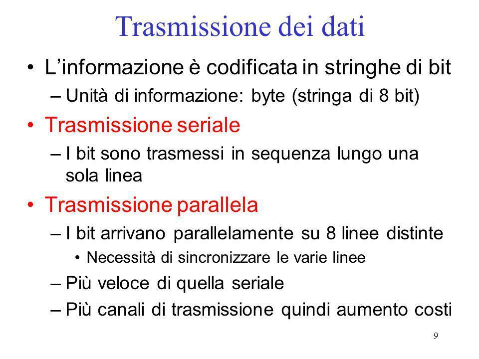 9 Trasmissione dei dati Linformazione è codificata in stringhe di bit –Unità di informazione: byte (stringa di 8 bit) Trasmissione seriale –I bit sono