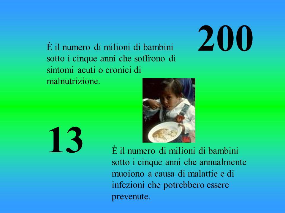 200 È il numero di milioni di bambini sotto i cinque anni che soffrono di sintomi acuti o cronici di malnutrizione. 13 È il numero di milioni di bambi