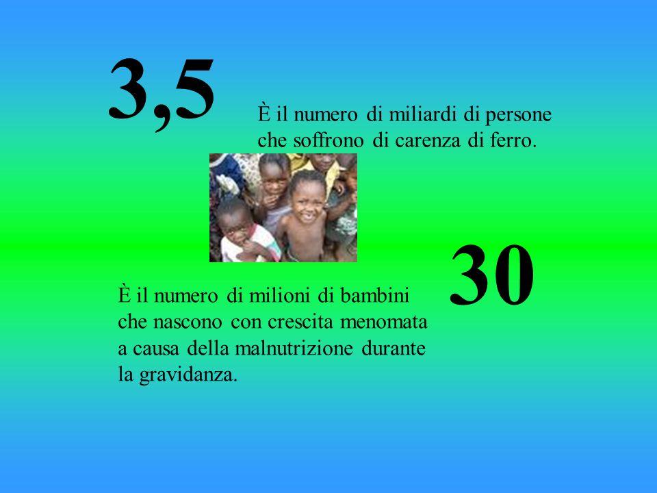 30 È il numero di milioni di bambini che nascono con crescita menomata a causa della malnutrizione durante la gravidanza. 3,5 È il numero di miliardi