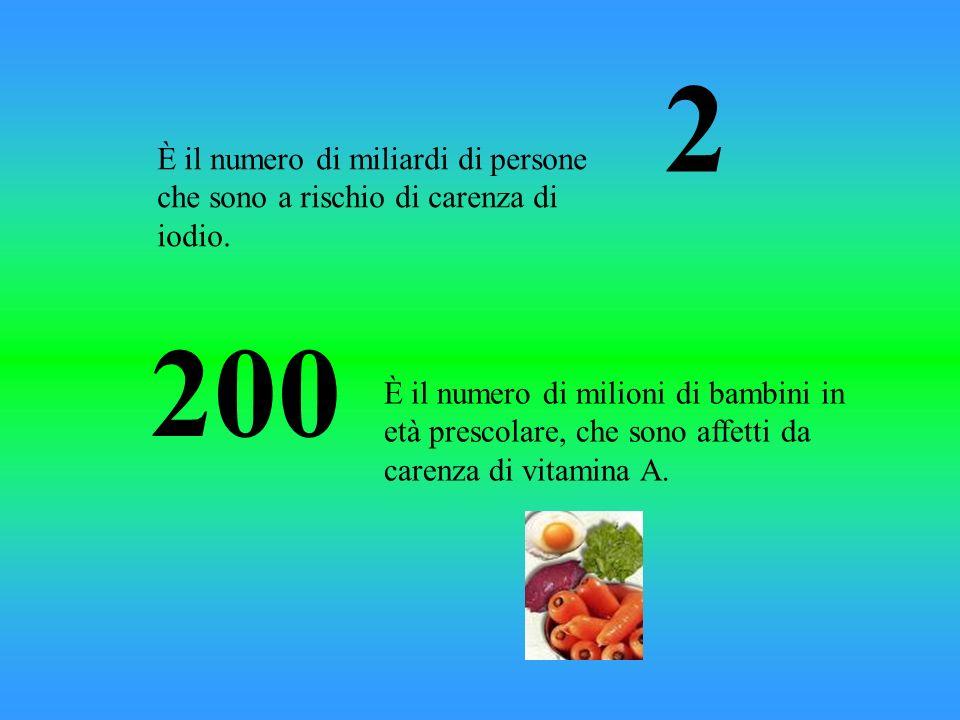 2 È il numero di miliardi di persone che sono a rischio di carenza di iodio. 200 È il numero di milioni di bambini in età prescolare, che sono affetti