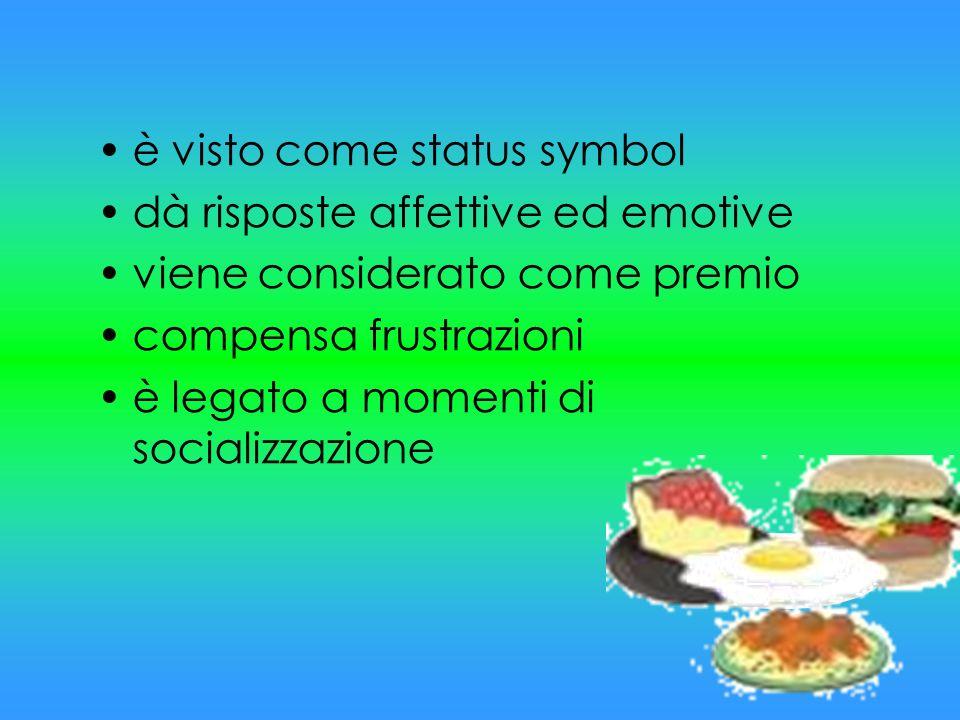 è visto come status symbol dà risposte affettive ed emotive viene considerato come premio compensa frustrazioni è legato a momenti di socializzazione