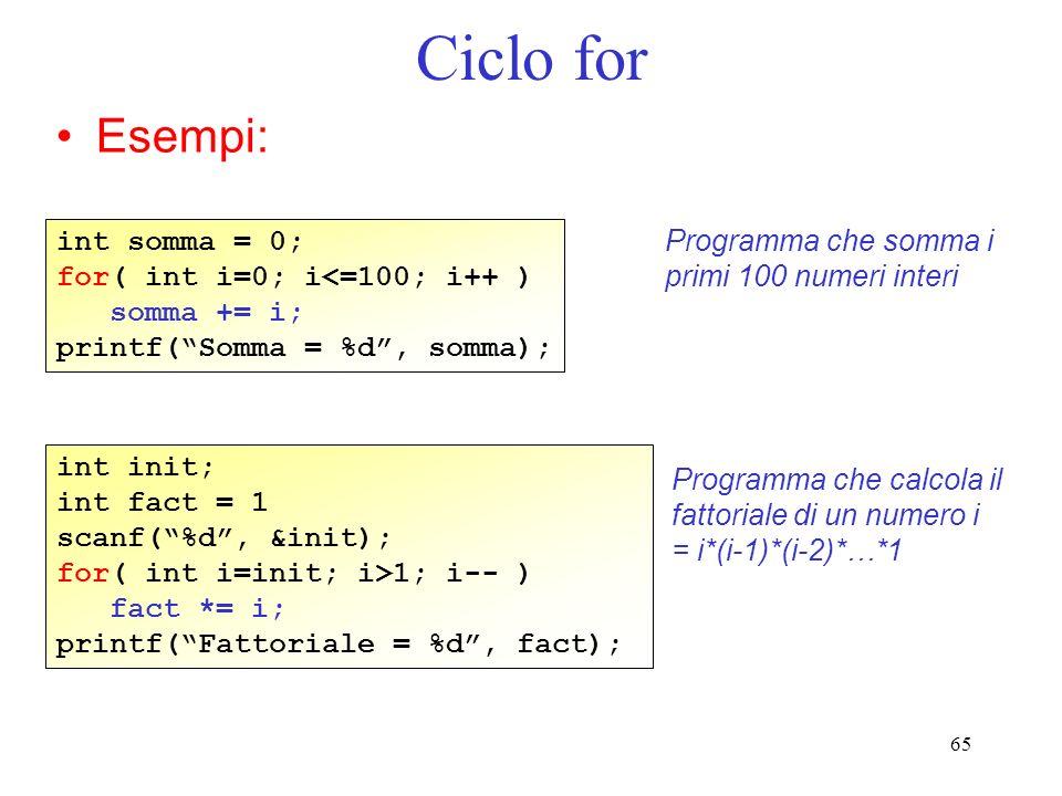 65 Ciclo for Esempi: int somma = 0; for( int i=0; i<=100; i++ ) somma += i; printf(Somma = %d, somma); Programma che somma i primi 100 numeri interi i