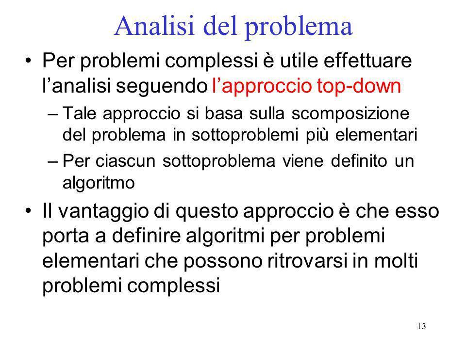 13 Analisi del problema Per problemi complessi è utile effettuare lanalisi seguendo lapproccio top-down –Tale approccio si basa sulla scomposizione de