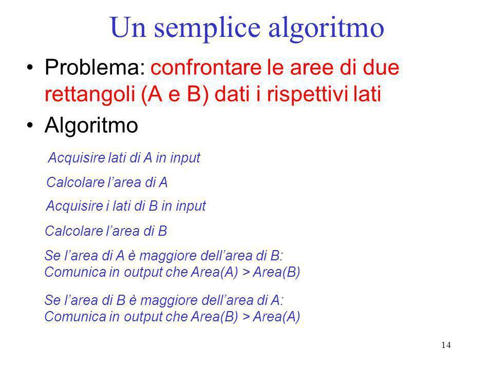 14 Un semplice algoritmo Problema: confrontare le aree di due rettangoli (A e B) dati i rispettivi lati Algoritmo Acquisire lati di A in input Calcola