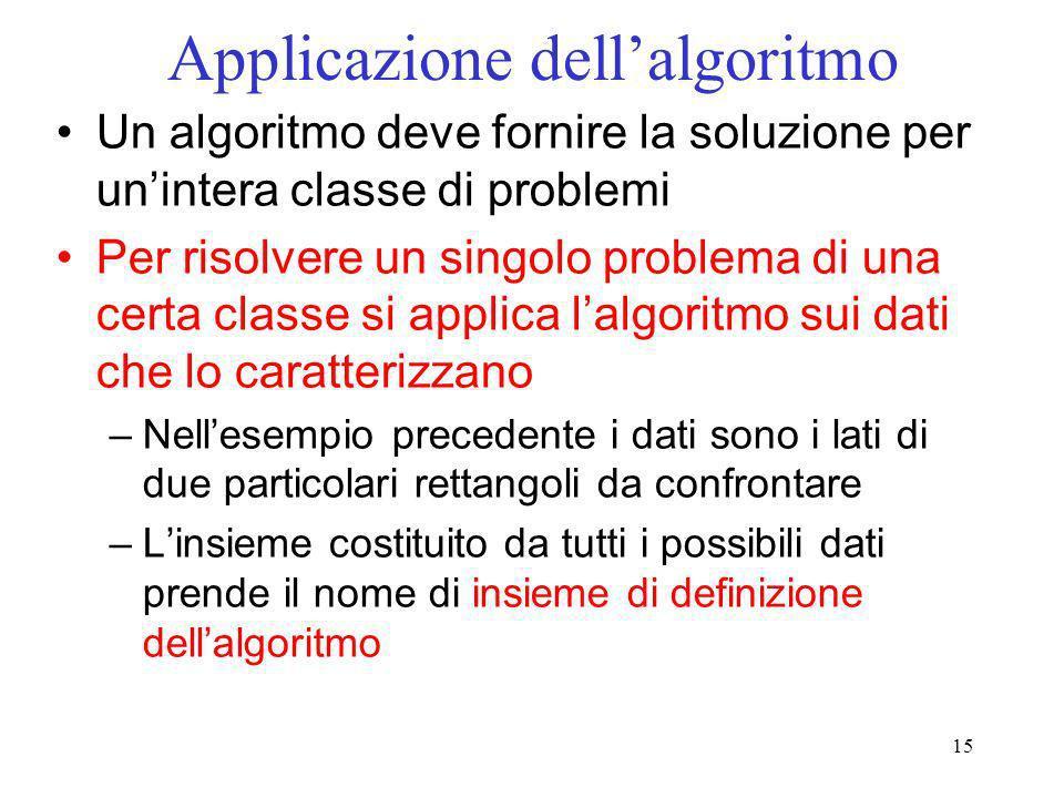 15 Applicazione dellalgoritmo Un algoritmo deve fornire la soluzione per unintera classe di problemi Per risolvere un singolo problema di una certa cl