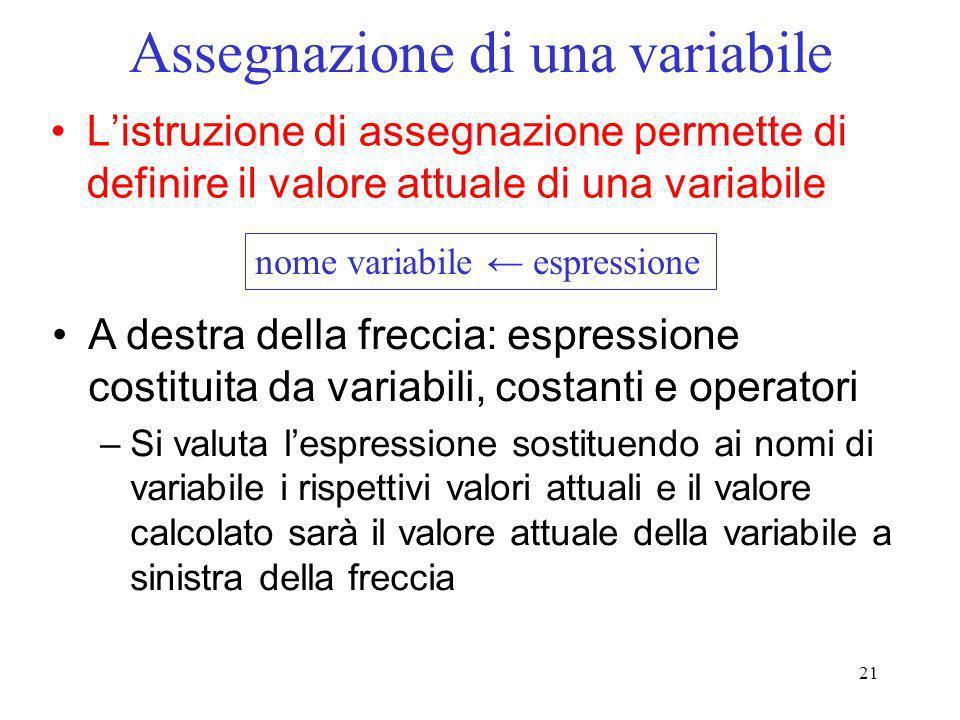 21 Assegnazione di una variabile Listruzione di assegnazione permette di definire il valore attuale di una variabile nome variabile espressione A dest