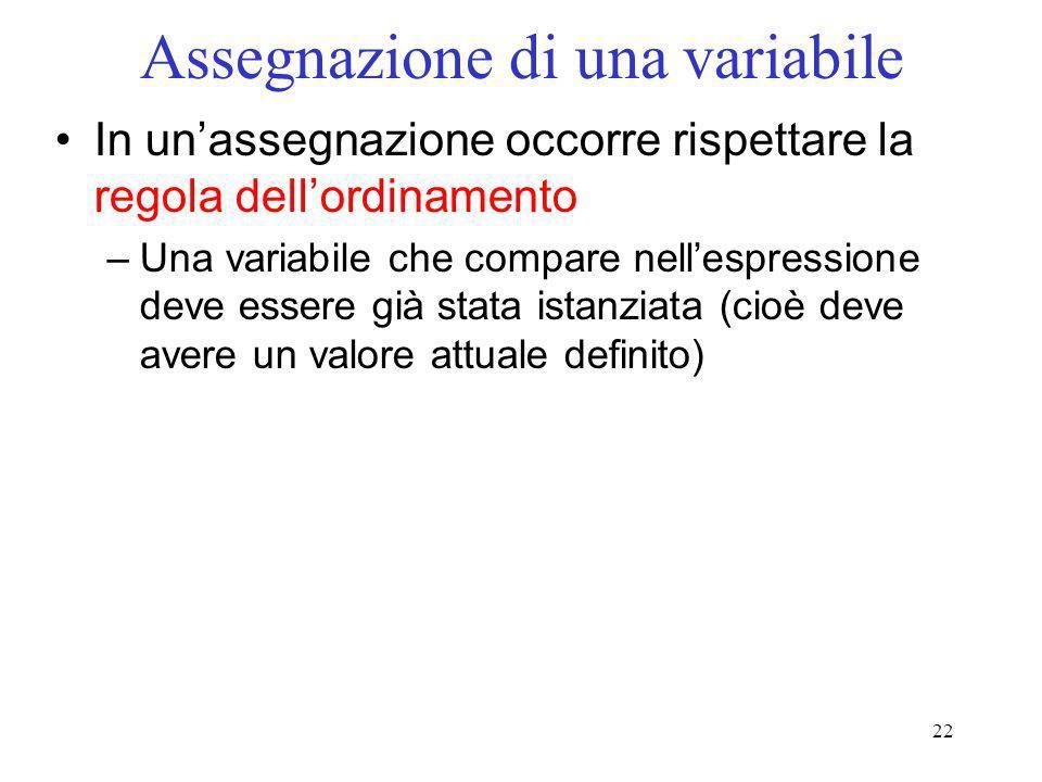 22 Assegnazione di una variabile In unassegnazione occorre rispettare la regola dellordinamento –Una variabile che compare nellespressione deve essere