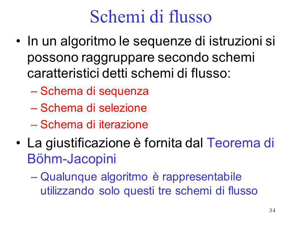 34 Schemi di flusso In un algoritmo le sequenze di istruzioni si possono raggruppare secondo schemi caratteristici detti schemi di flusso: –Schema di
