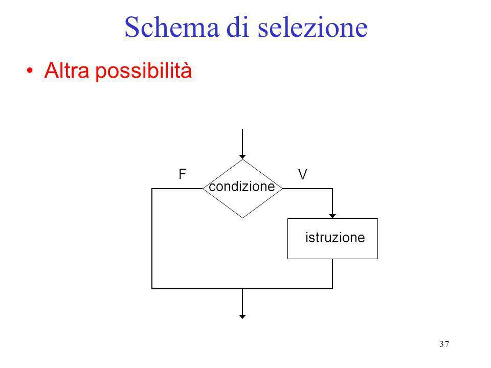 37 Schema di selezione Altra possibilità istruzione condizione F V