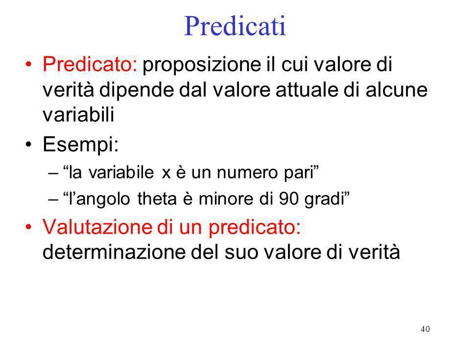 40 Predicati Predicato: proposizione il cui valore di verità dipende dal valore attuale di alcune variabili Esempi: –la variabile x è un numero pari –