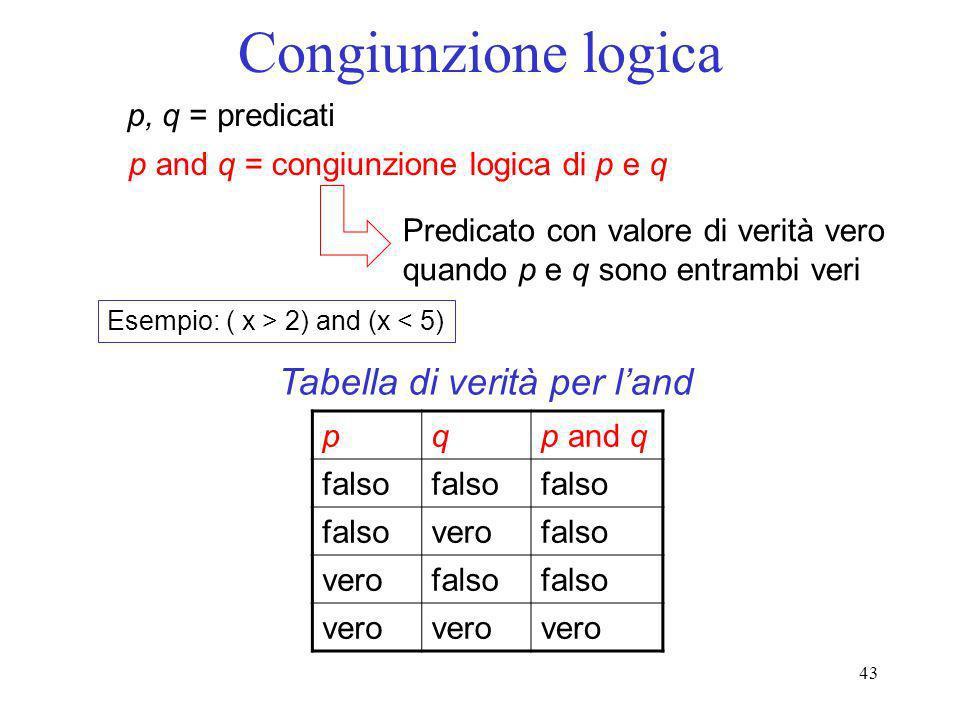 43 Congiunzione logica p, q = predicati p and q = congiunzione logica di p e q Predicato con valore di verità vero quando p e q sono entrambi veri Ese