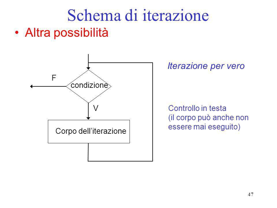47 Schema di iterazione Altra possibilità Corpo delliterazione condizione F V Iterazione per vero Controllo in testa (il corpo può anche non essere ma
