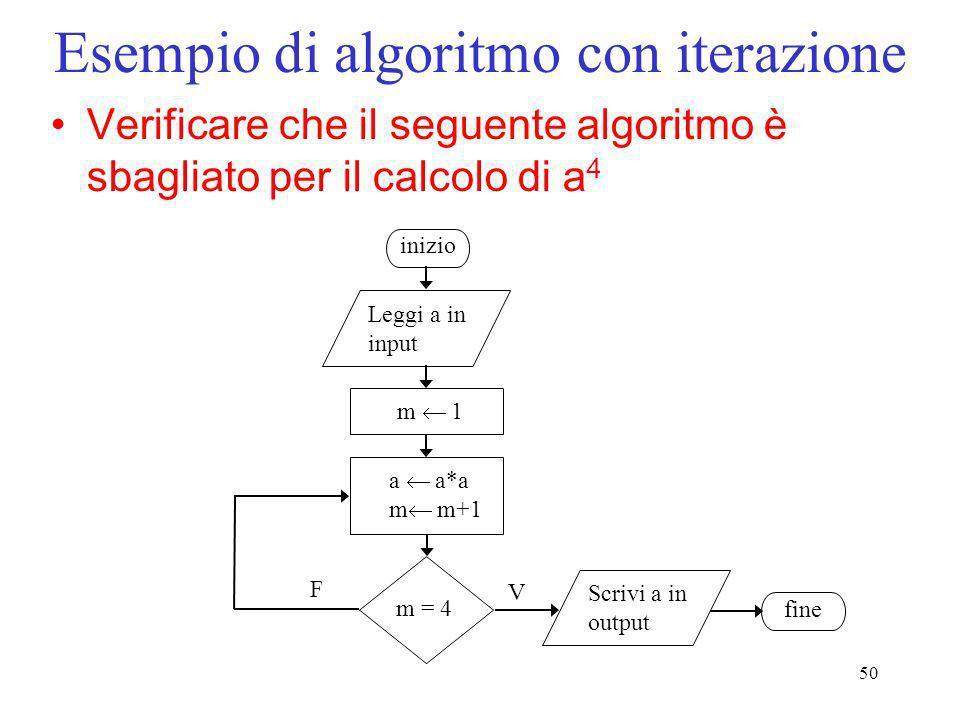 50 Esempio di algoritmo con iterazione Verificare che il seguente algoritmo è sbagliato per il calcolo di a 4 F V inizio Leggi a in input m 1 a a*a m
