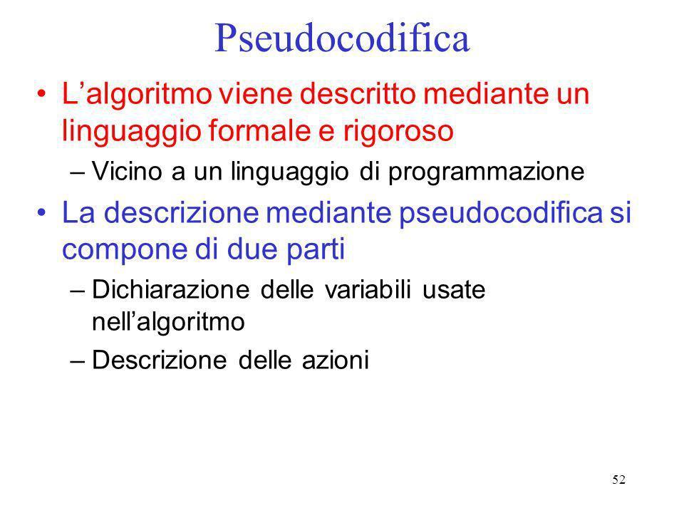 52 Pseudocodifica Lalgoritmo viene descritto mediante un linguaggio formale e rigoroso –Vicino a un linguaggio di programmazione La descrizione median