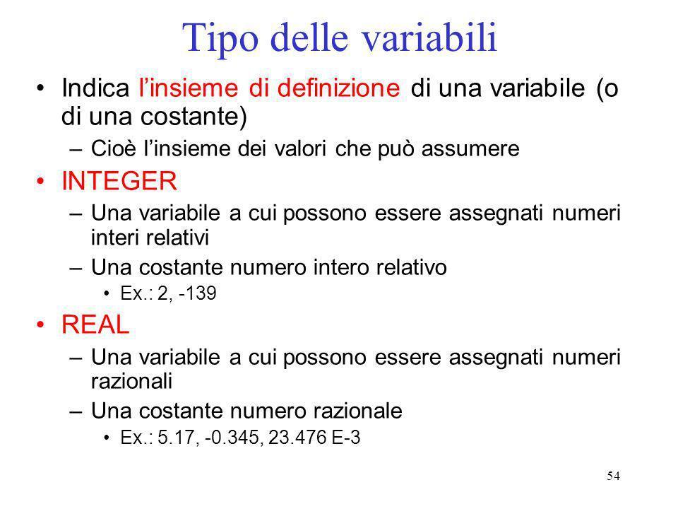 54 Tipo delle variabili Indica linsieme di definizione di una variabile (o di una costante) –Cioè linsieme dei valori che può assumere INTEGER –Una va