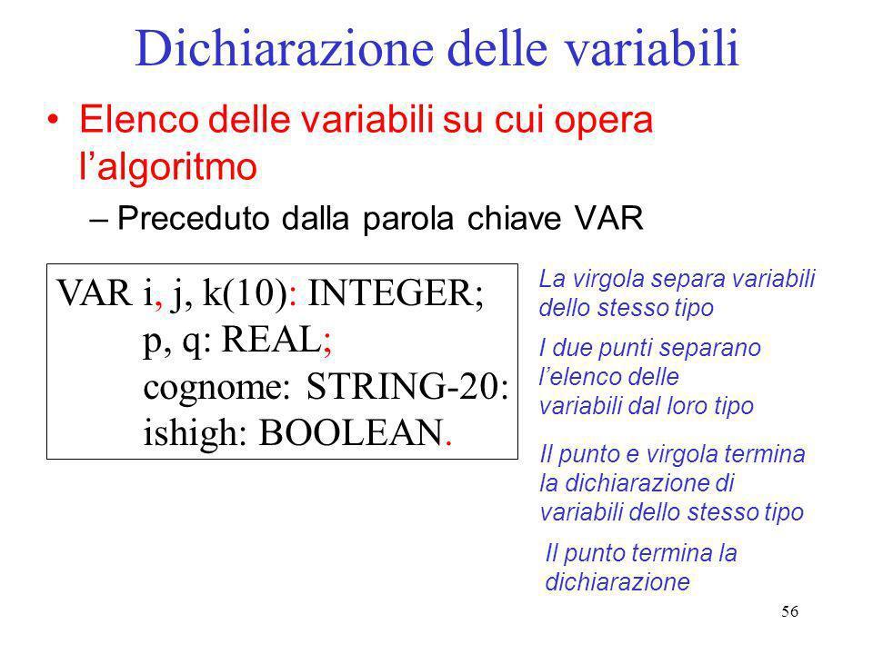 56 Dichiarazione delle variabili Elenco delle variabili su cui opera lalgoritmo –Preceduto dalla parola chiave VAR VARi, j, k(10): INTEGER; p, q: REAL