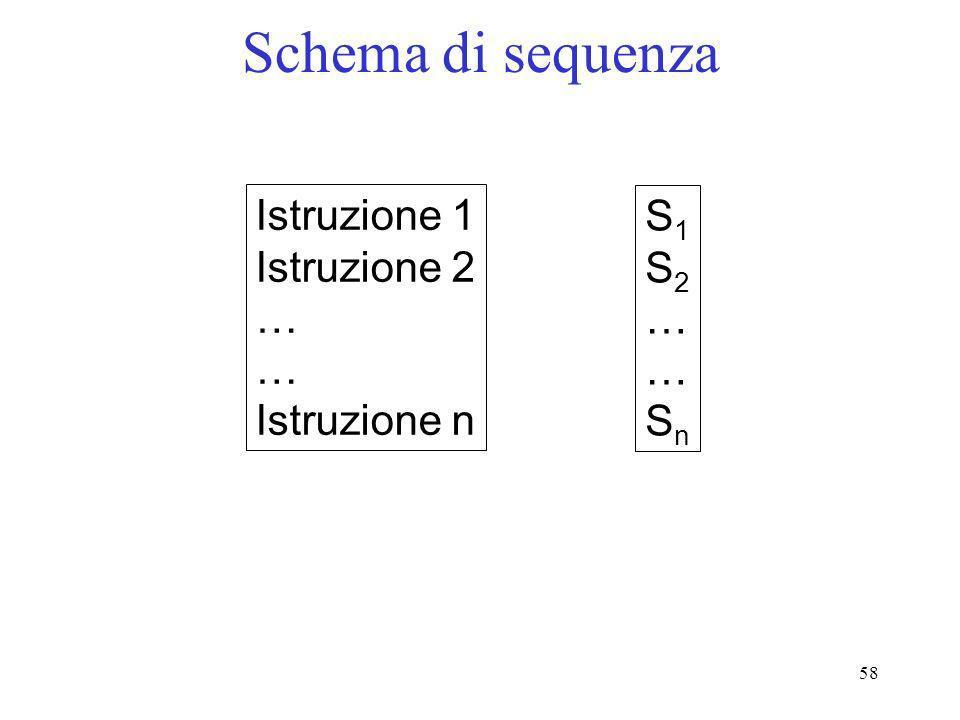 58 Schema di sequenza Istruzione 1 Istruzione 2 … Istruzione n S1S2……SnS1S2……Sn