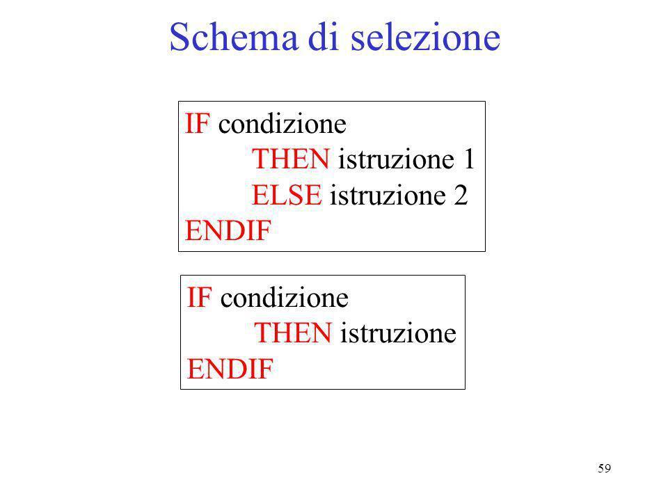 59 Schema di selezione IF condizione THEN istruzione 1 ELSE istruzione 2 ENDIF IF condizione THEN istruzione ENDIF