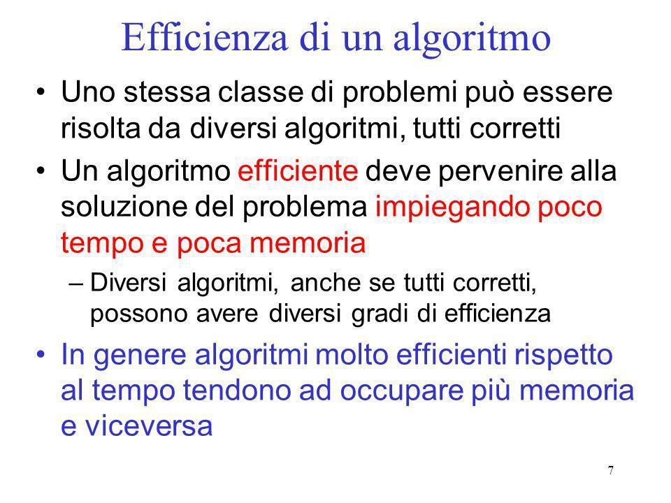 8 Efficienza rispetto al tempo Un algoritmo è veloce se arriva alla soluzione del problema eseguendo un numero piccolo di passi Lefficienza rispetto al tempo si esprime indicando il numero di operazioni da compiere in funzione del numero n di dati in input Esempi: –Numero operazioni ~ n 2 algoritmo di complessità O(n 2 ) (=complessità quadratica) –Numero operazioni ~ 2 n algoritmo di complessità O(2 n ) (=complessità esponenziale)