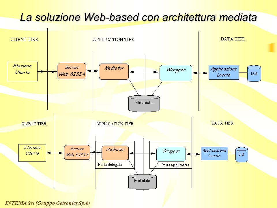 INTEMA Srl (Gruppo Getronics SpA) Tecnologia Web a tre-livelli e servizi di middleware