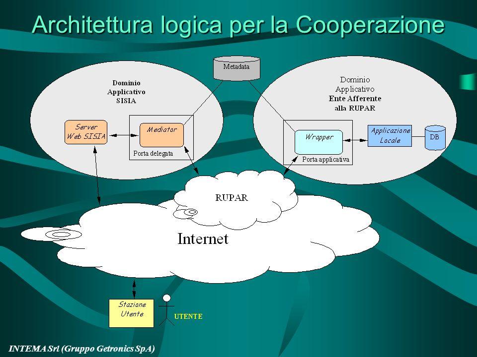 INTEMA Srl (Gruppo Getronics SpA) La soluzione Web-based con architettura mediata