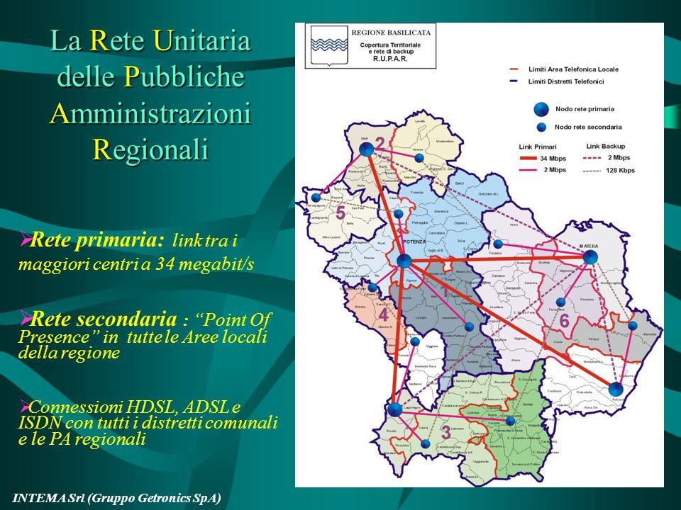 INTEMA Srl (Gruppo Getronics SpA) La RUPAR, il sistema SISIA e Basilicatanet.it Ing. G. Misuriello CTR – RUPAR Basilicata Dr. A Riso CTR - Area Applic