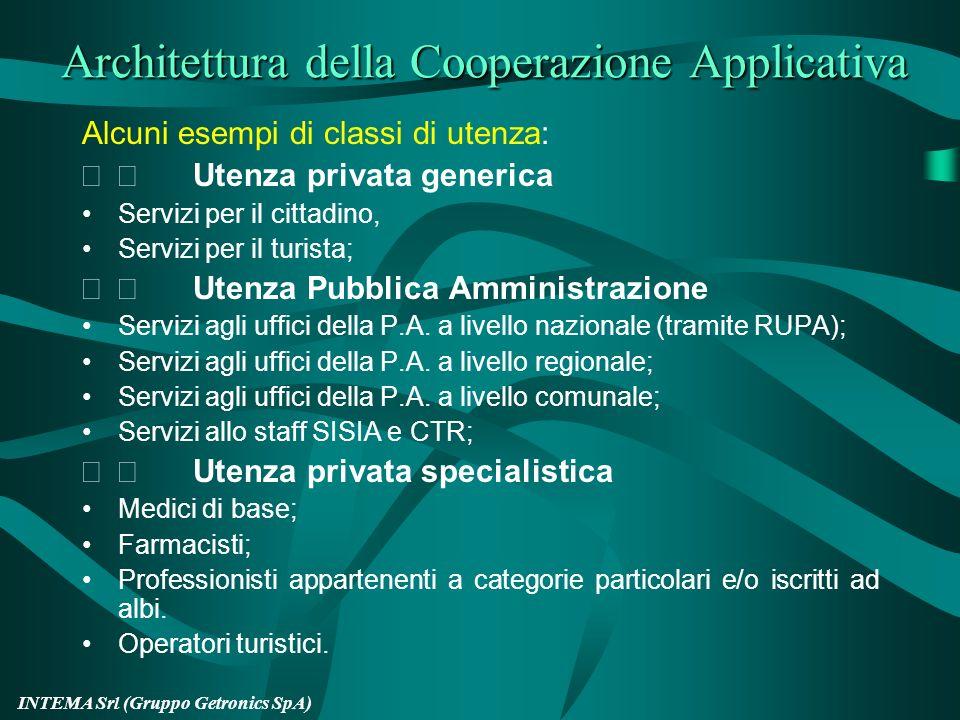 INTEMA Srl (Gruppo Getronics SpA) Il sistema SISIA Sottosistema per lIntegrazione dei Servizi e per lIntermediazione degli Accessi