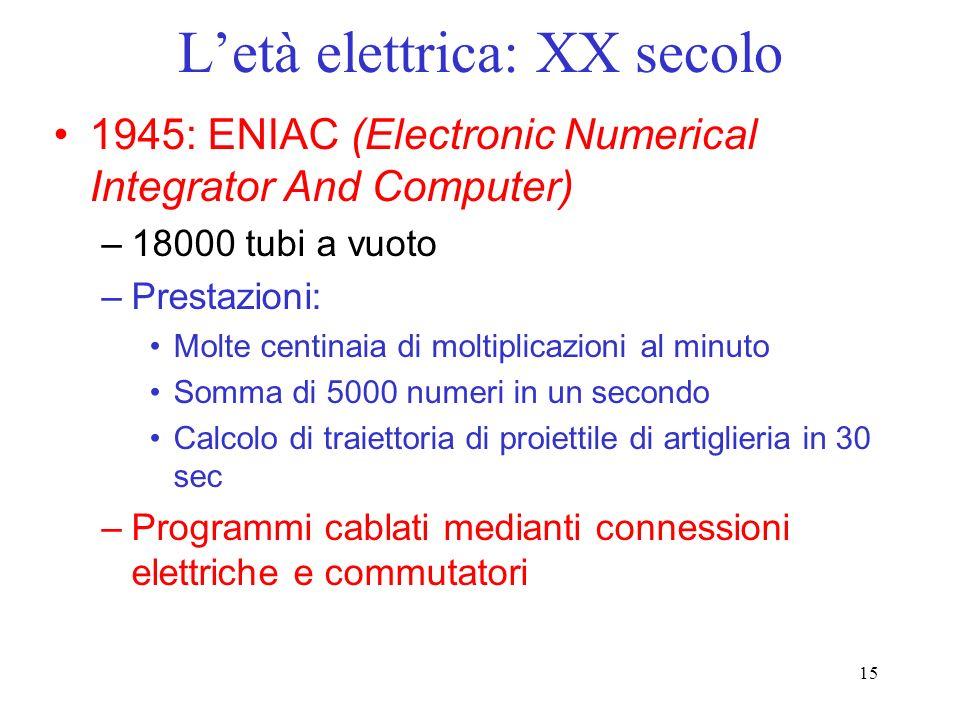 15 Letà elettrica: XX secolo 1945: ENIAC (Electronic Numerical Integrator And Computer) –18000 tubi a vuoto –Prestazioni: Molte centinaia di moltiplic