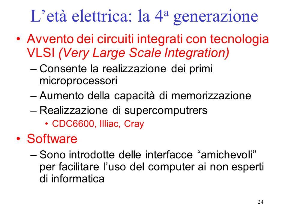 24 Letà elettrica: la 4 a generazione Avvento dei circuiti integrati con tecnologia VLSI (Very Large Scale Integration) –Consente la realizzazione dei