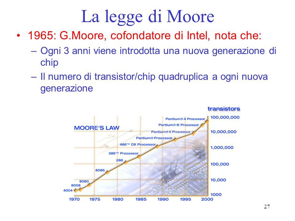 27 La legge di Moore 1965: G.Moore, cofondatore di Intel, nota che: –Ogni 3 anni viene introdotta una nuova generazione di chip –Il numero di transistor/chip quadruplica a ogni nuova generazione