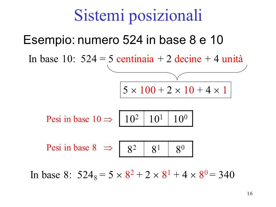 16 Sistemi posizionali Esempio: numero 524 in base 8 e 10 In base 10: 524 = 5 centinaia + 2 decine + 4 unità 10 2 10 1 10 0 Pesi in base 10 8282 8181