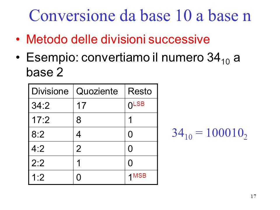 17 Conversione da base 10 a base n Metodo delle divisioni successive Esempio: convertiamo il numero 34 10 a base 2 DivisioneQuozienteResto 34:2170 LSB