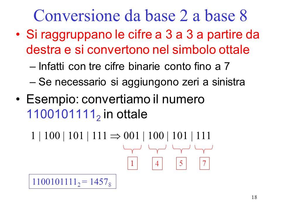 18 Conversione da base 2 a base 8 Si raggruppano le cifre a 3 a 3 a partire da destra e si convertono nel simbolo ottale –Infatti con tre cifre binari