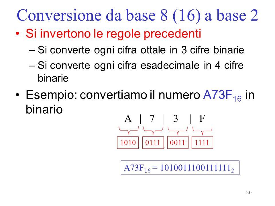 20 Conversione da base 8 (16) a base 2 Si invertono le regole precedenti –Si converte ogni cifra ottale in 3 cifre binarie –Si converte ogni cifra esa