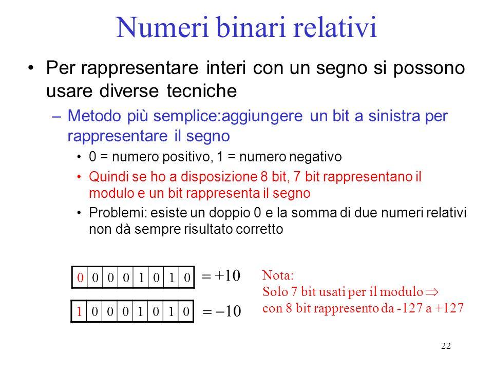 22 Numeri binari relativi Per rappresentare interi con un segno si possono usare diverse tecniche –Metodo più semplice:aggiungere un bit a sinistra pe