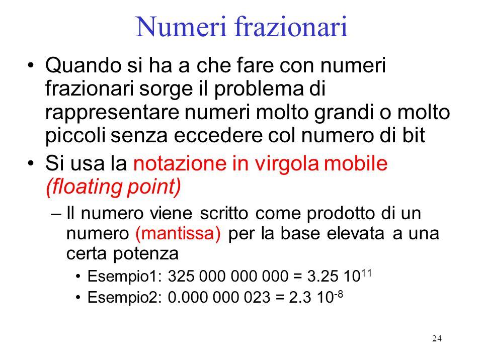 24 Numeri frazionari Quando si ha a che fare con numeri frazionari sorge il problema di rappresentare numeri molto grandi o molto piccoli senza eccede