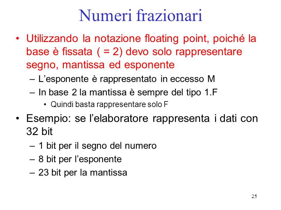 25 Numeri frazionari Utilizzando la notazione floating point, poiché la base è fissata ( = 2) devo solo rappresentare segno, mantissa ed esponente –Le