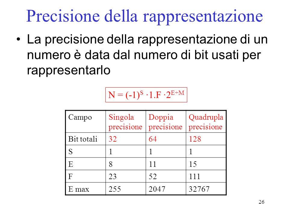26 Precisione della rappresentazione La precisione della rappresentazione di un numero è data dal numero di bit usati per rappresentarlo CampoSingola