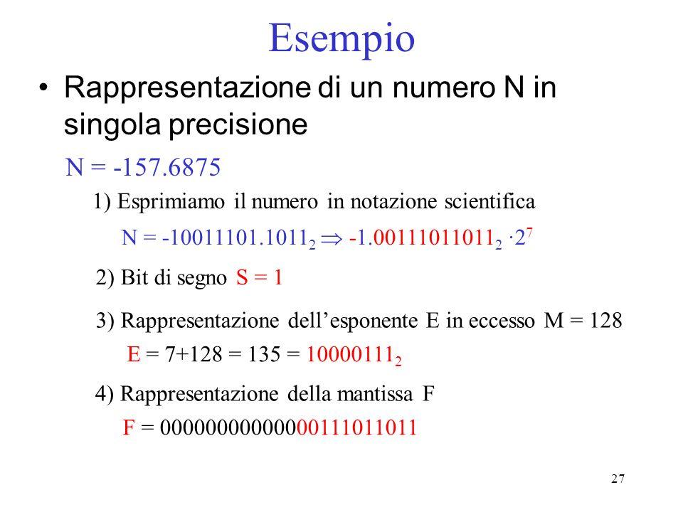 27 Esempio Rappresentazione di un numero N in singola precisione N = -157.6875 N = -10011101.1011 2 -1.00111011011 2 ·2 7 1) Esprimiamo il numero in n