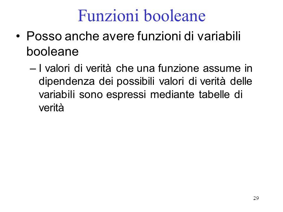 29 Funzioni booleane Posso anche avere funzioni di variabili booleane –I valori di verità che una funzione assume in dipendenza dei possibili valori d