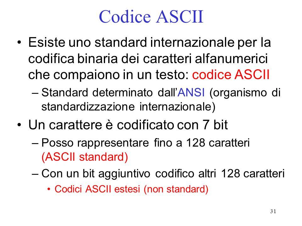 31 Codice ASCII Esiste uno standard internazionale per la codifica binaria dei caratteri alfanumerici che compaiono in un testo: codice ASCII –Standar