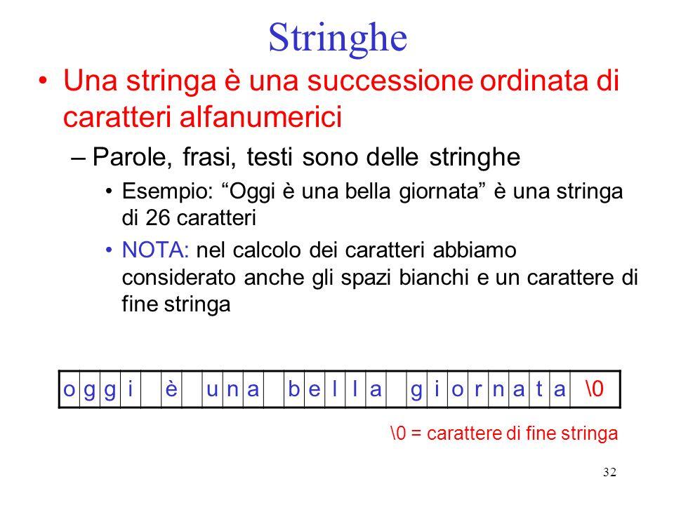 32 Stringhe Una stringa è una successione ordinata di caratteri alfanumerici –Parole, frasi, testi sono delle stringhe Esempio: Oggi è una bella giorn