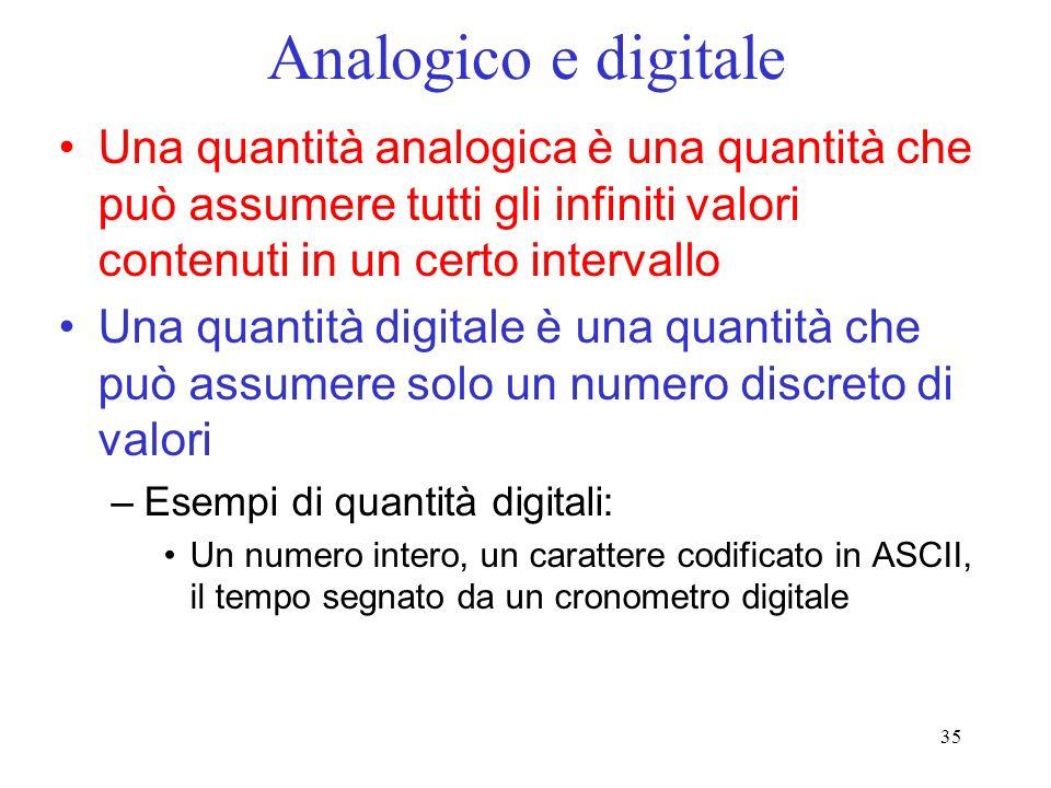 35 Analogico e digitale Una quantità analogica è una quantità che può assumere tutti gli infiniti valori contenuti in un certo intervallo Una quantità