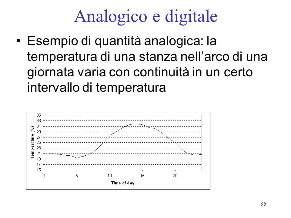 36 Analogico e digitale Esempio di quantità analogica: la temperatura di una stanza nellarco di una giornata varia con continuità in un certo interval