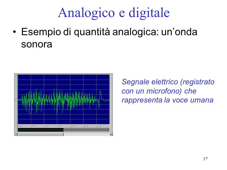 37 Analogico e digitale Esempio di quantità analogica: unonda sonora Segnale elettrico (registrato con un microfono) che rappresenta la voce umana
