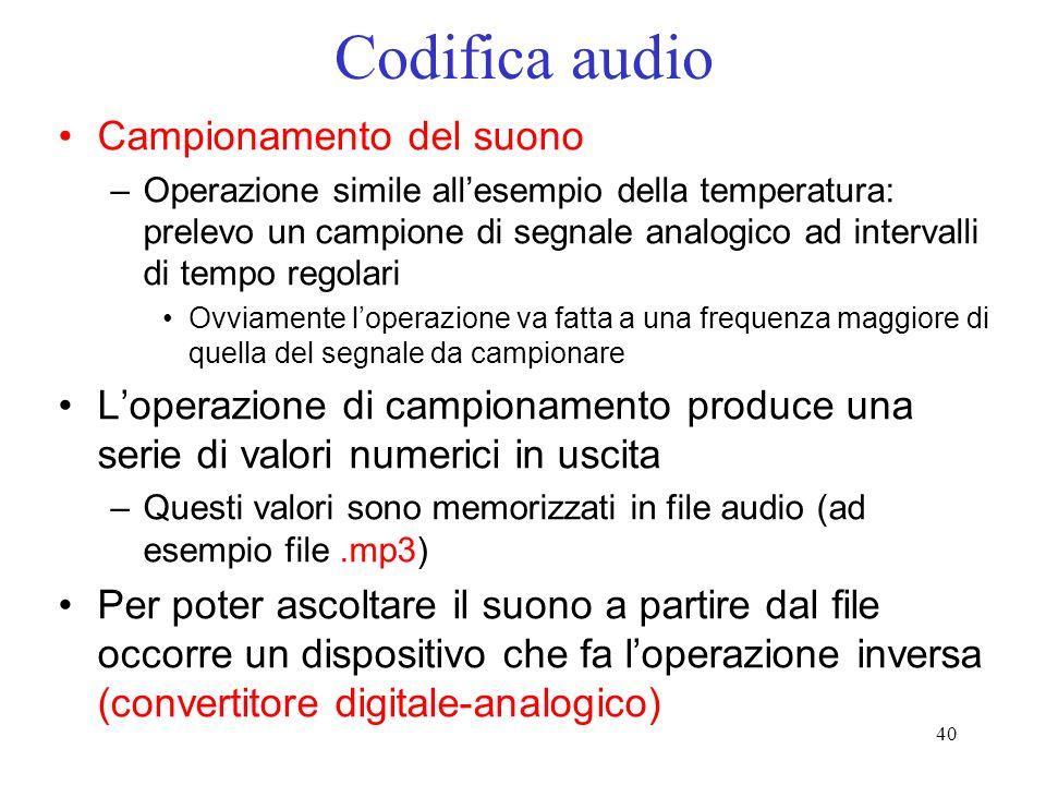 40 Codifica audio Campionamento del suono –Operazione simile allesempio della temperatura: prelevo un campione di segnale analogico ad intervalli di t